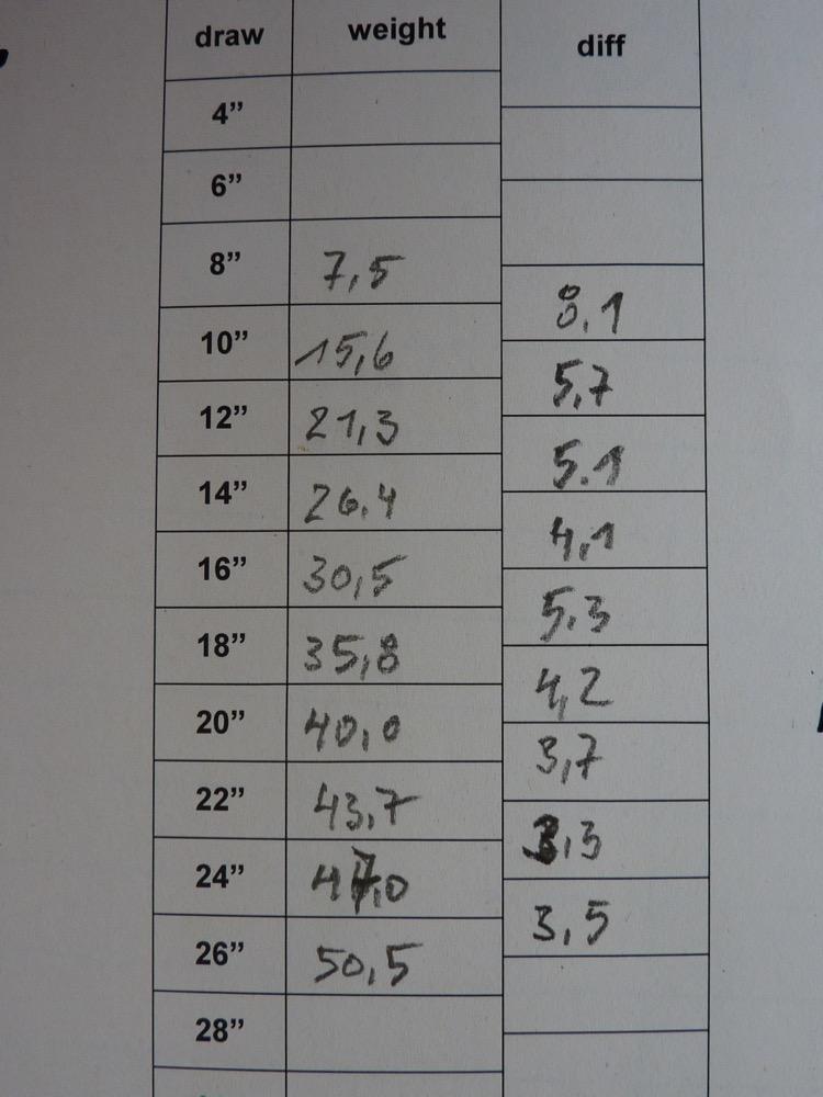 osage for PatB 2 - 17 von 38